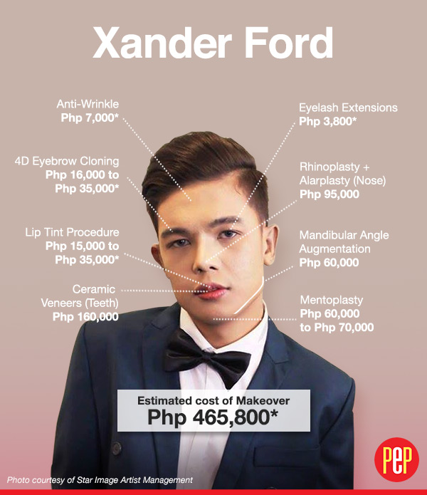 How Much Does Xander Ford S Makeover Cost Pep Ph