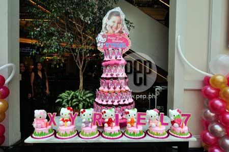 Xyriel Manabats Hello Kitty theme party PEPph