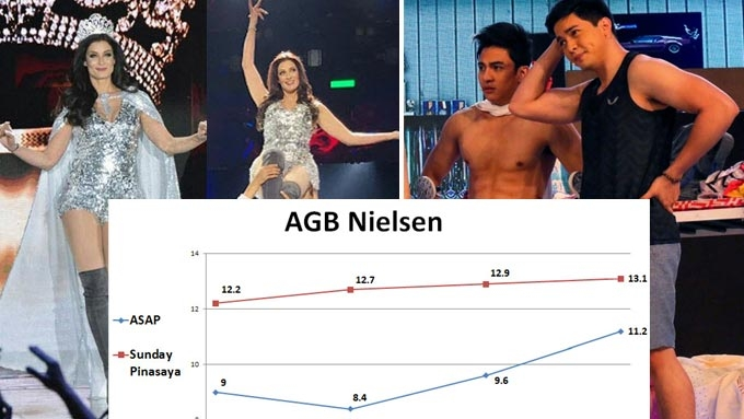 How did TV comeback of Dayanara Torres fare in AGB ratings?