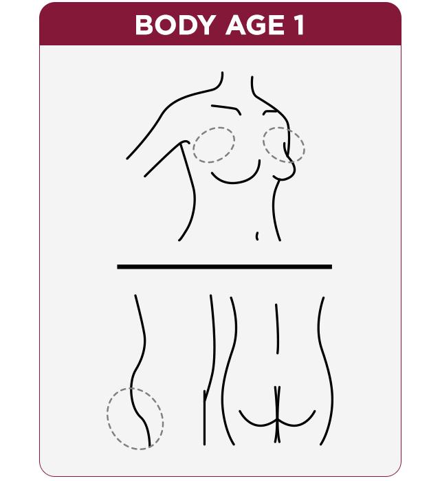 Body Age