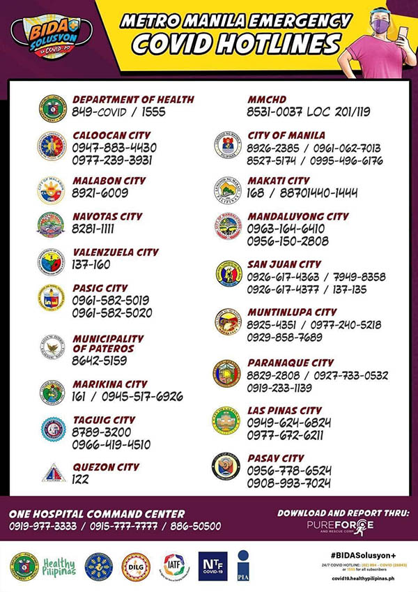 Metro Manila Emergency COVID Hotlines