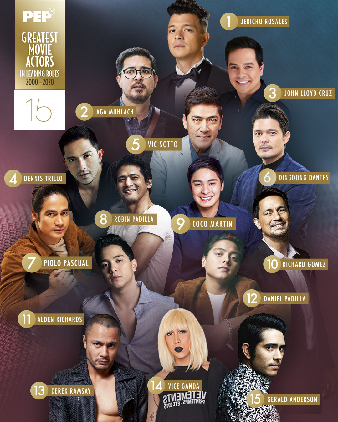 Pep.ph 15 Greatest Movie Actors in leading roles